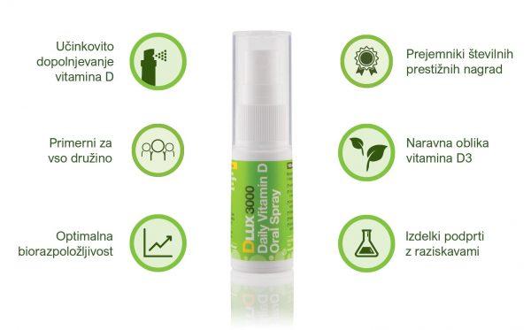 DLux 3000 – Vitamin D v pršilu